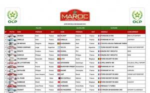 Liste des engagés Maroc Historic Rally 2019